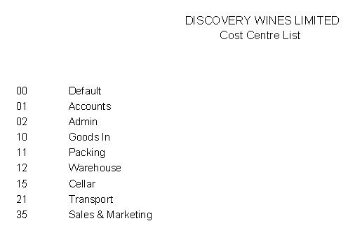 Cost Centres Report
