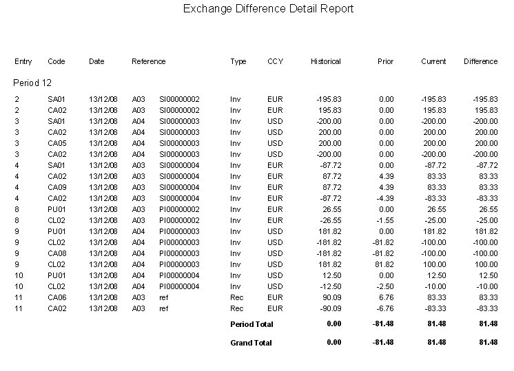 Currency - Exchange Differences Report