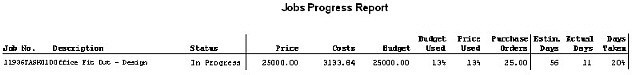 Costing - Contracts And Jobs Reports