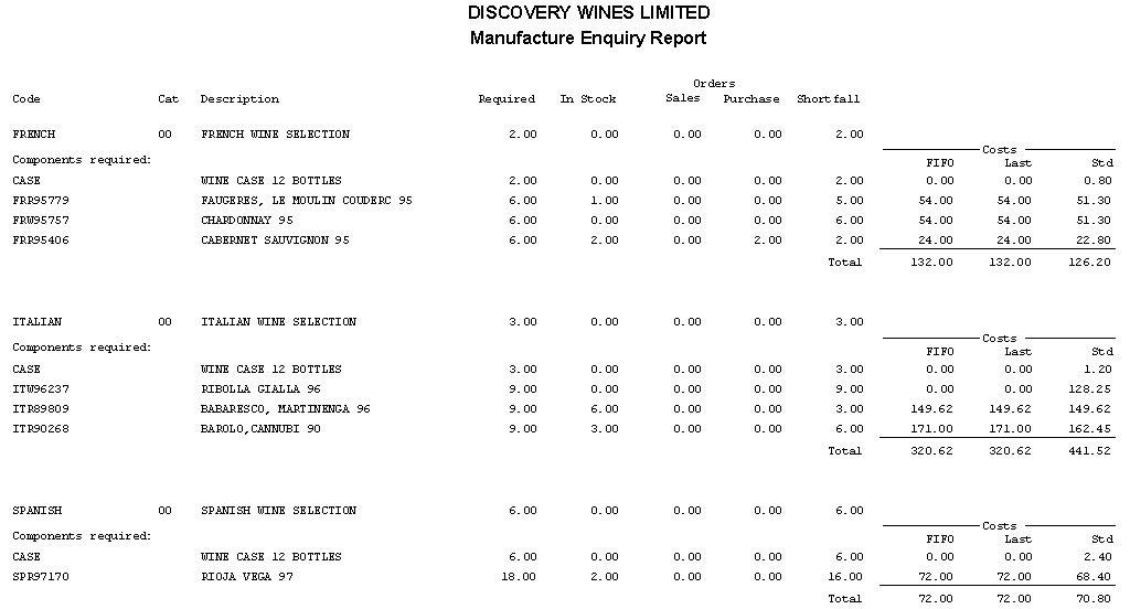 Stock - Assemblies (Manufacture) Enquiry