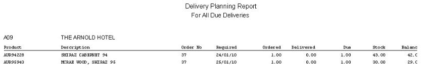 SCM - Delivery Planning Report