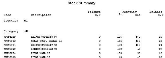 Stock - Summary Report