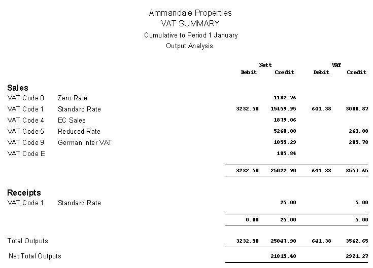 VAT Summary Report
