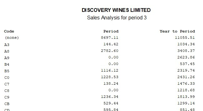 Sales Ledger - Sales Activity And Analyses Reports